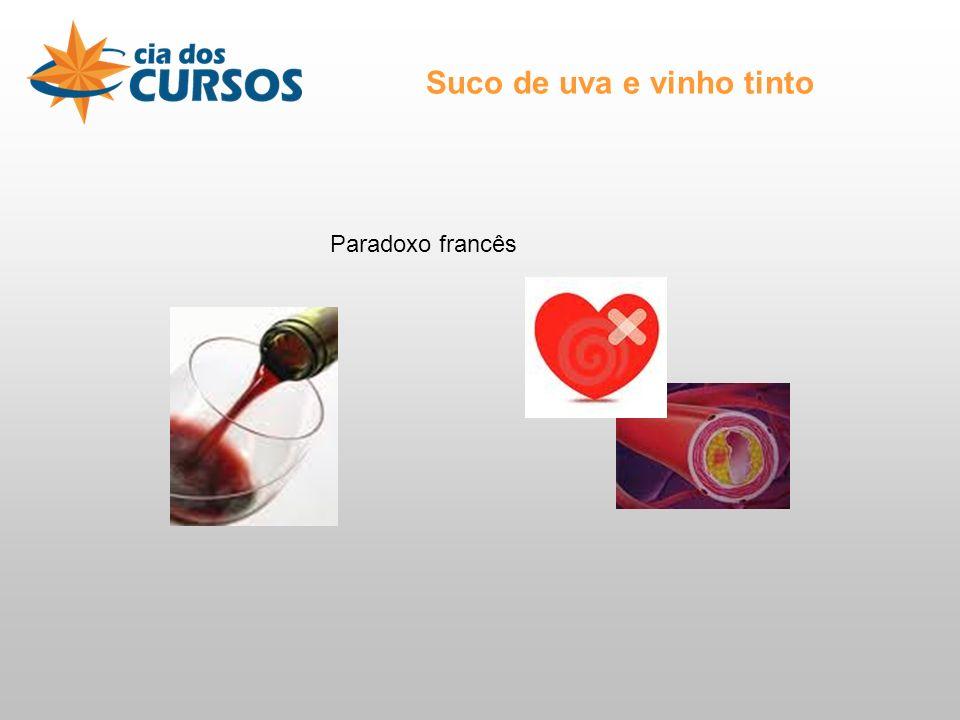 Suco de uva e vinho tinto Paradoxo francês