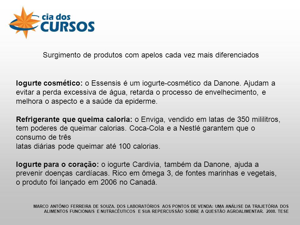 Surgimento de produtos com apelos cada vez mais diferenciados Iogurte cosmético: o Essensis é um iogurte-cosmético da Danone.
