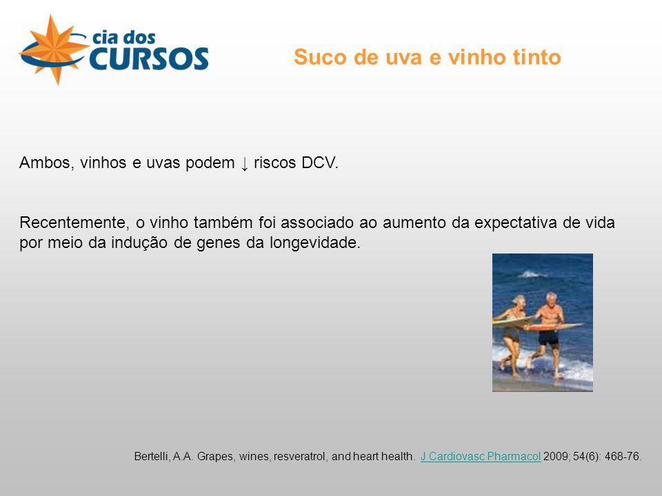 Ambos, vinhos e uvas podem riscos DCV.