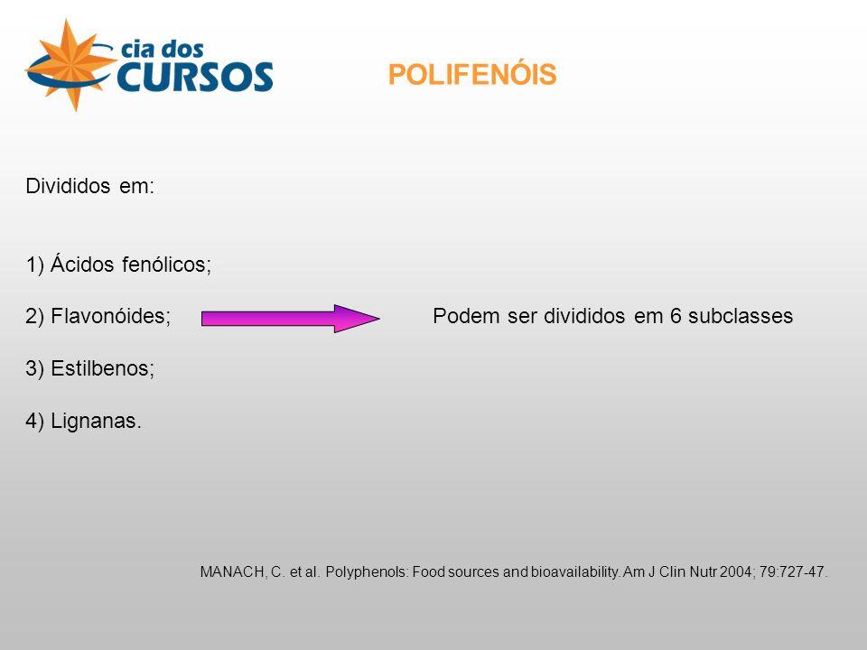 Divididos em: 1) Ácidos fenólicos; 2) Flavonóides; 3) Estilbenos; 4) Lignanas.