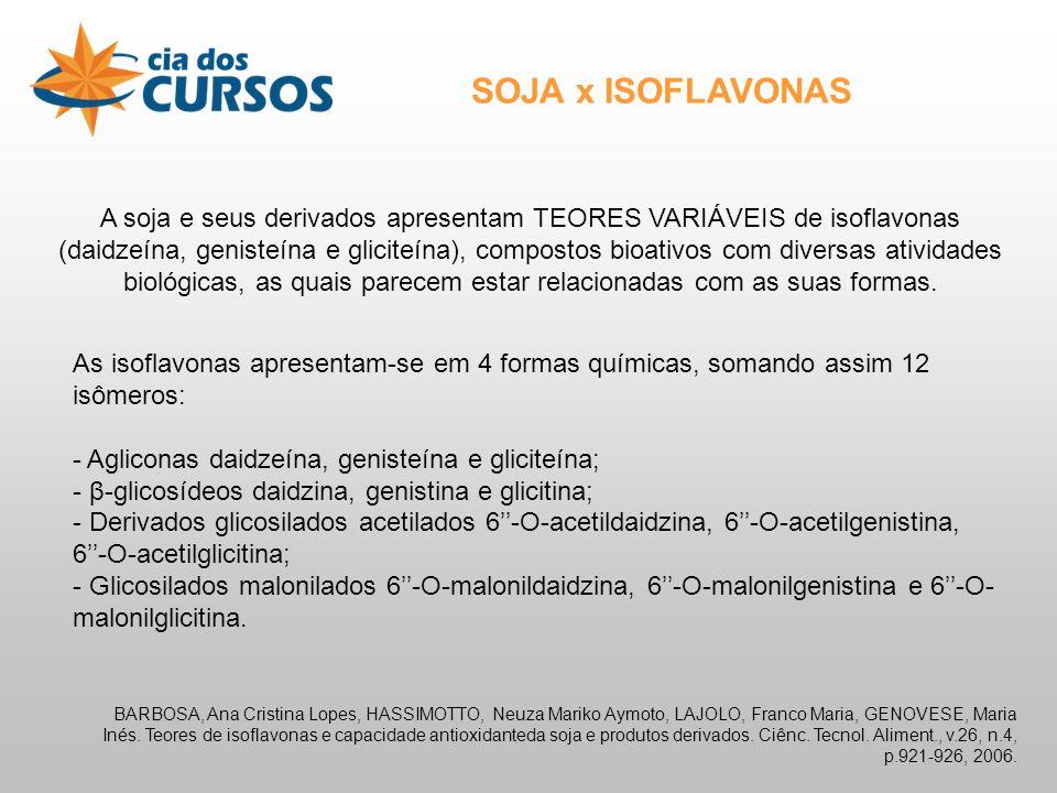 SOJA x ISOFLAVONAS A soja e seus derivados apresentam TEORES VARIÁVEIS de isoflavonas (daidzeína, genisteína e gliciteína), compostos bioativos com diversas atividades biológicas, as quais parecem estar relacionadas com as suas formas.