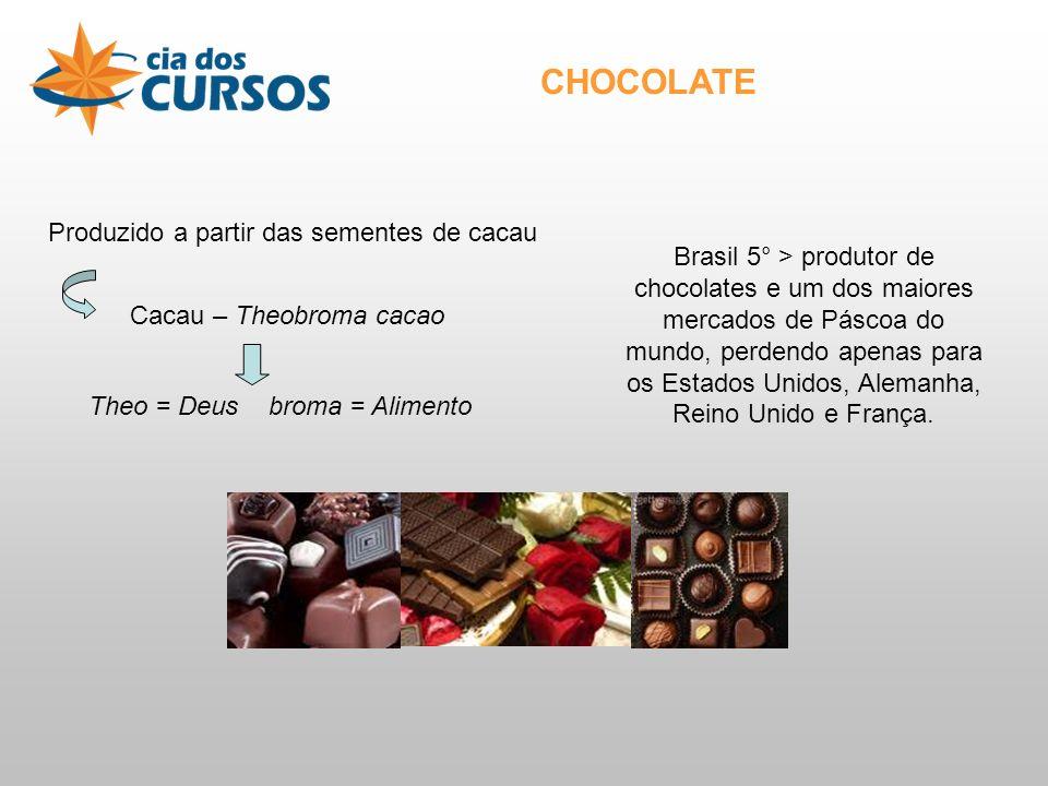 CHOCOLATE Produzido a partir das sementes de cacau Cacau – Theobroma cacao Theo = Deus broma = Alimento Brasil 5° > produtor de chocolates e um dos maiores mercados de Páscoa do mundo, perdendo apenas para os Estados Unidos, Alemanha, Reino Unido e França.