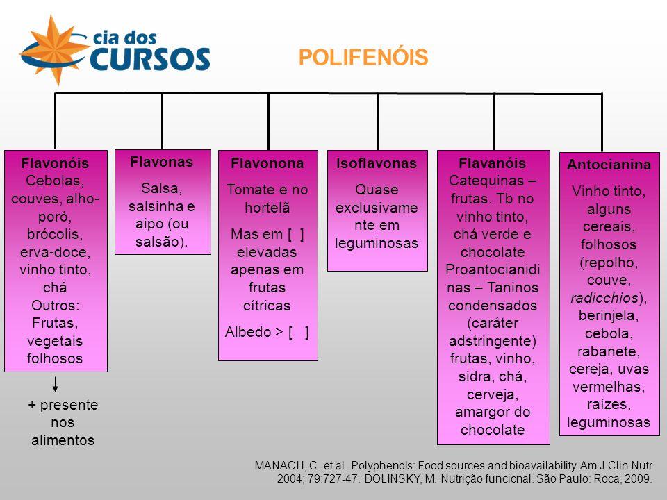 Metabolismo Formas agliconas – Absorção direta no intestino delgado Formas glicosídicas – Resistem a ação dos ácidos gástricos; - Necessita das enzimas intestinais (beta-glicosidases) e/ou microbiota; Saúde do intestino – disbiose.