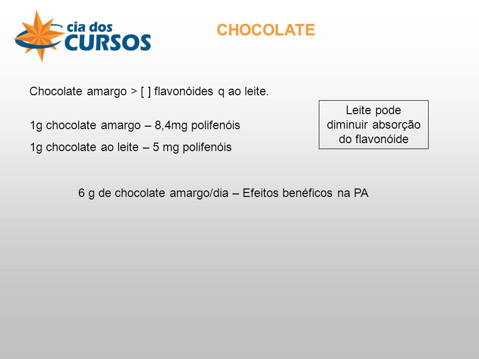 6 g de chocolate amargo/dia – Efeitos benéficos na PA Chocolate amargo > [ ] flavonóides q ao leite.