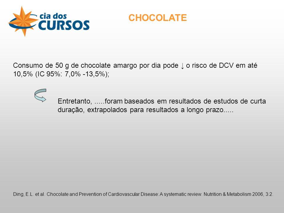 Consumo de 50 g de chocolate amargo por dia pode o risco de DCV em até 10,5% (IC 95%: 7,0% -13,5%); Ding, E.L.
