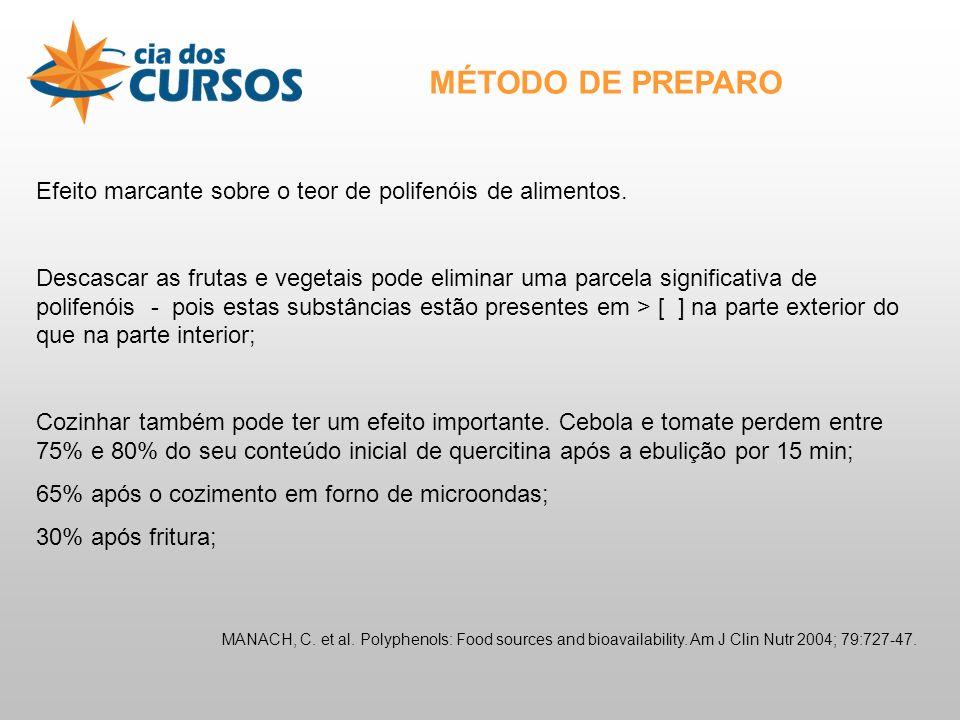 COMPOSTOS SULFURADOS DOLINSKY, Manuela. Nutrição funcional. São Paulo: Roca, 2009.