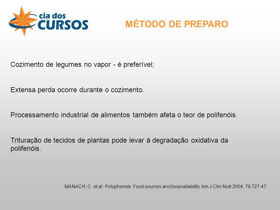 EXCESSO DE ISOFLAVONAS Valores > 160mg de isoflavonas podem estar relacionados a carcinogênese.