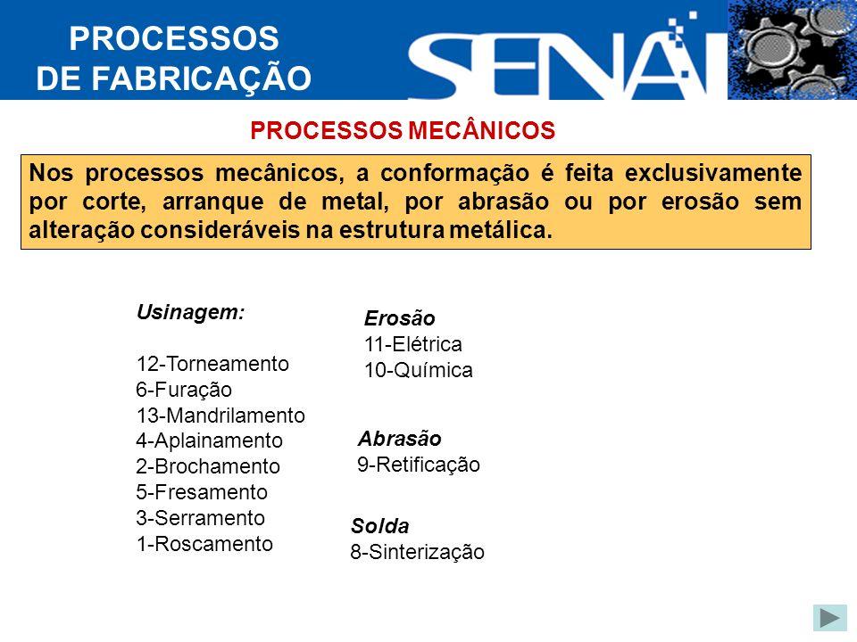 PROCESSOS MECÂNICOS PROCESSOS DE FABRICAÇÃO Nos processos mecânicos, a conformação é feita exclusivamente por corte, arranque de metal, por abrasão ou por erosão sem alteração consideráveis na estrutura metálica.
