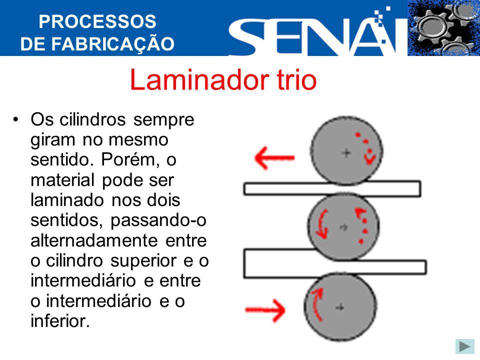 PROCESSOS DE FABRICAÇÃO Laminador trio Os cilindros sempre giram no mesmo sentido.
