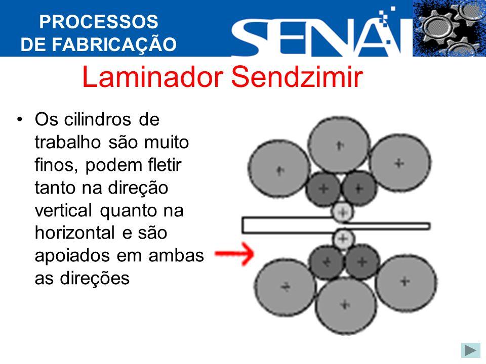 PROCESSOS DE FABRICAÇÃO Laminador Sendzimir Os cilindros de trabalho são muito finos, podem fletir tanto na direção vertical quanto na horizontal e são apoiados em ambas as direções