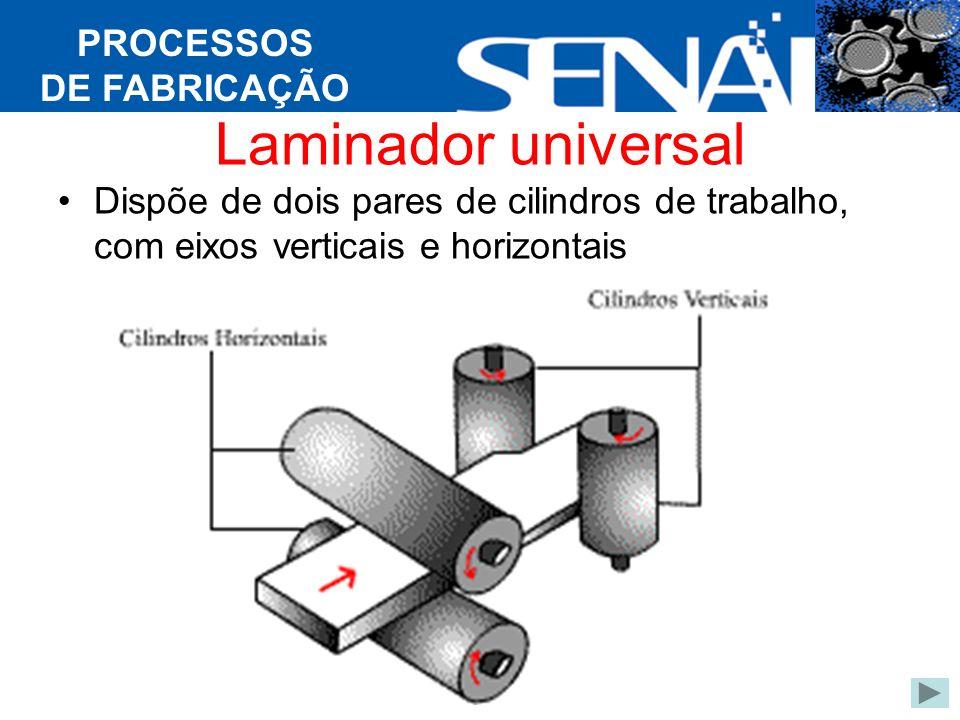 PROCESSOS DE FABRICAÇÃO Laminador universal Dispõe de dois pares de cilindros de trabalho, com eixos verticais e horizontais