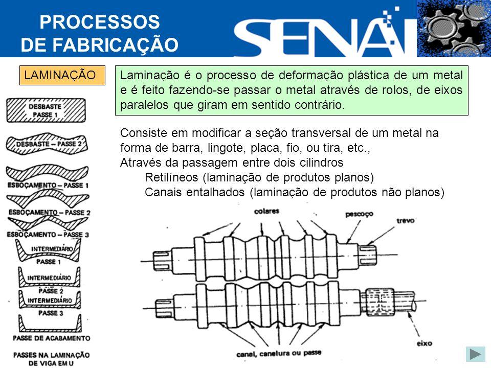 Laminação é o processo de deformação plástica de um metal e é feito fazendo-se passar o metal através de rolos, de eixos paralelos que giram em sentido contrário.