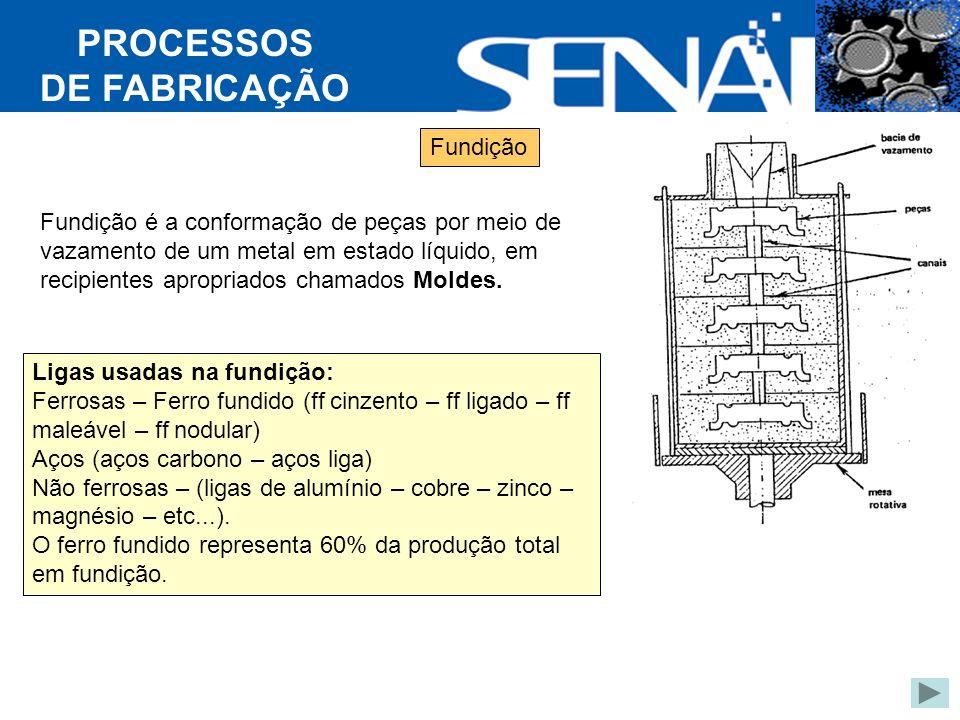 Fundição é a conformação de peças por meio de vazamento de um metal em estado líquido, em recipientes apropriados chamados Moldes.