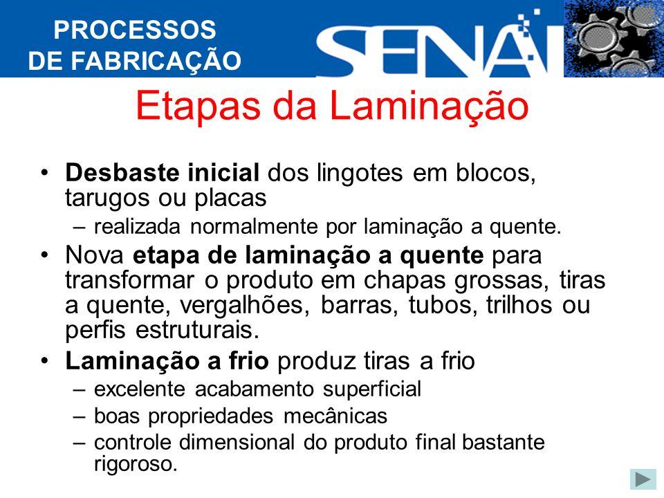 PROCESSOS DE FABRICAÇÃO Etapas da Laminação Desbaste inicial dos lingotes em blocos, tarugos ou placas –realizada normalmente por laminação a quente.