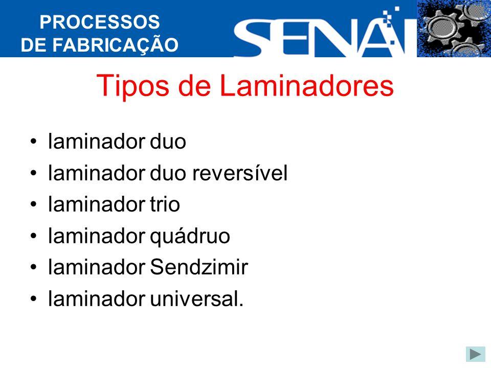 PROCESSOS DE FABRICAÇÃO Tipos de Laminadores laminador duo laminador duo reversível laminador trio laminador quádruo laminador Sendzimir laminador universal.