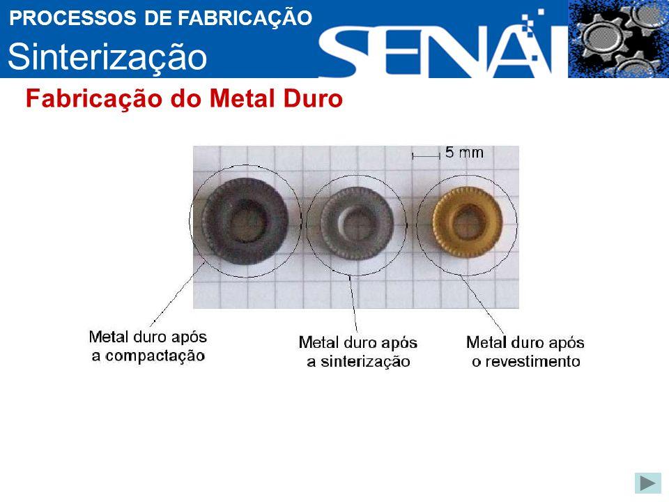 Sinterização PROCESSOS DE FABRICAÇÃO Fabricação do Metal Duro