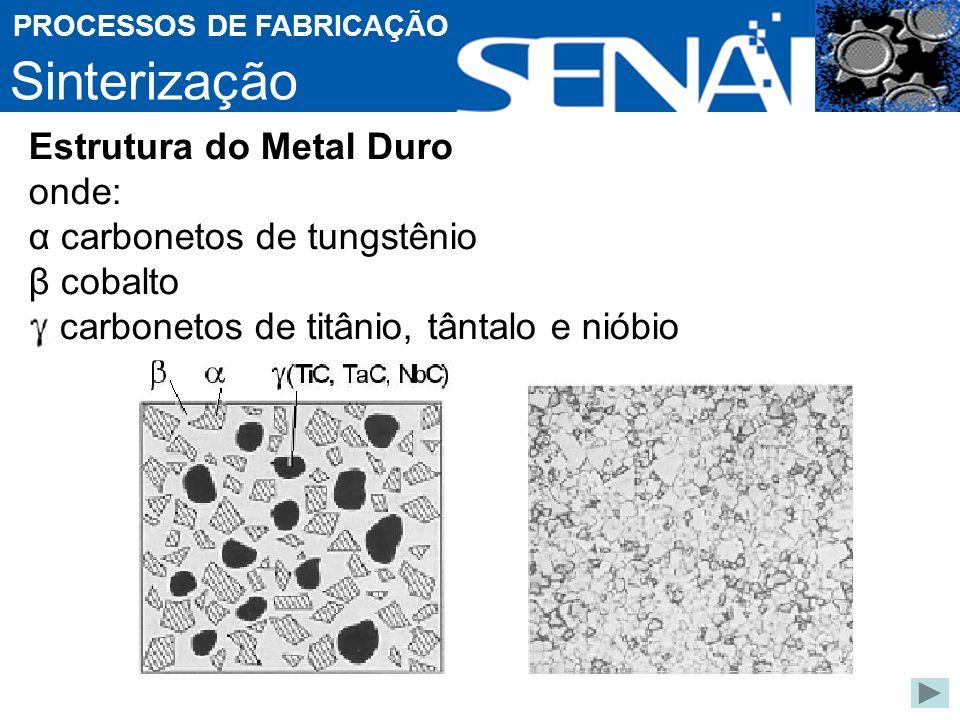 Sinterização PROCESSOS DE FABRICAÇÃO Estrutura do Metal Duro onde: α carbonetos de tungstênio β cobalto carbonetos de titânio, tântalo e nióbio
