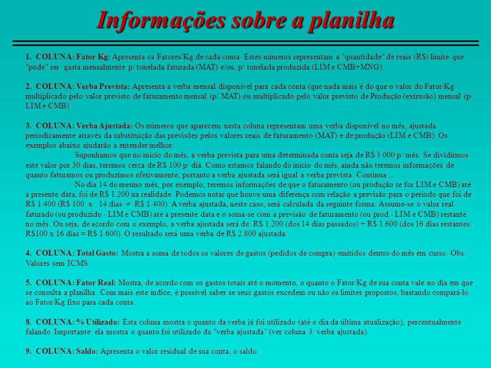 Informações sobre a planilha 1. COLUNA: Fator Kg: Apresenta os Fatores/Kg de cada conta. Estes números representam a