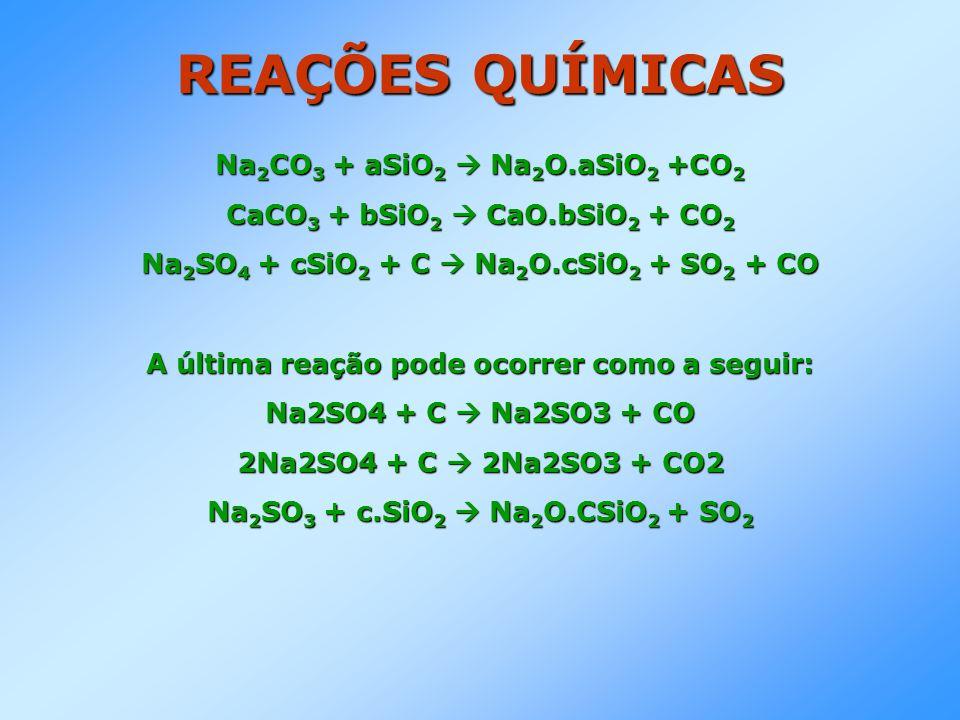 REAÇÕES QUÍMICAS Na 2 CO 3 + aSiO 2 Na 2 O.aSiO 2 +CO 2 CaCO 3 + bSiO 2 CaO.bSiO 2 + CO 2 Na 2 SO 4 + cSiO 2 + C Na 2 O.cSiO 2 + SO 2 + CO A última re