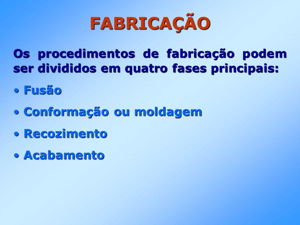 FABRICAÇÃO Os procedimentos de fabricação podem ser divididos em quatro fases principais: Fusão Fusão Conformação ou moldagem Conformação ou moldagem