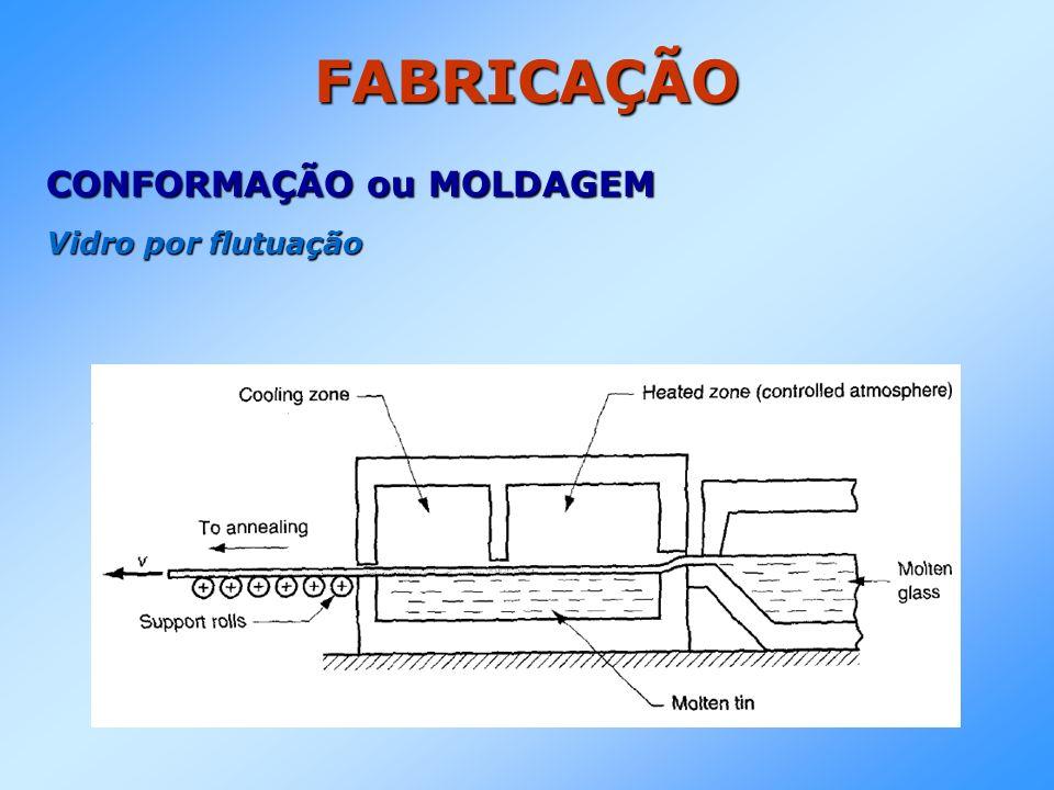 FABRICAÇÃO CONFORMAÇÃO ou MOLDAGEM Vidro por flutuação
