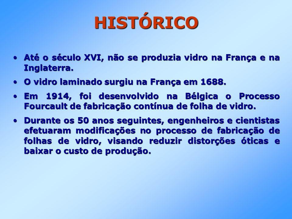 HISTÓRICO Até o século XVI, não se produzia vidro na França e na Inglaterra.Até o século XVI, não se produzia vidro na França e na Inglaterra. O vidro