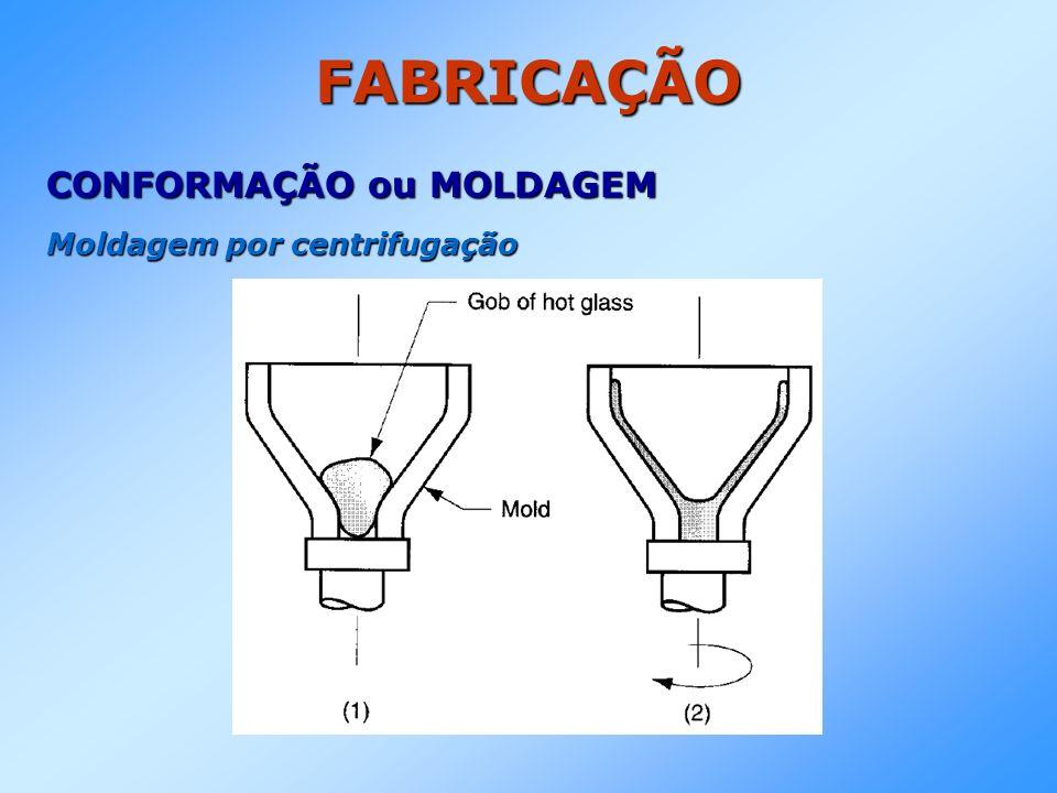 FABRICAÇÃO CONFORMAÇÃO ou MOLDAGEM Moldagem por centrifugação