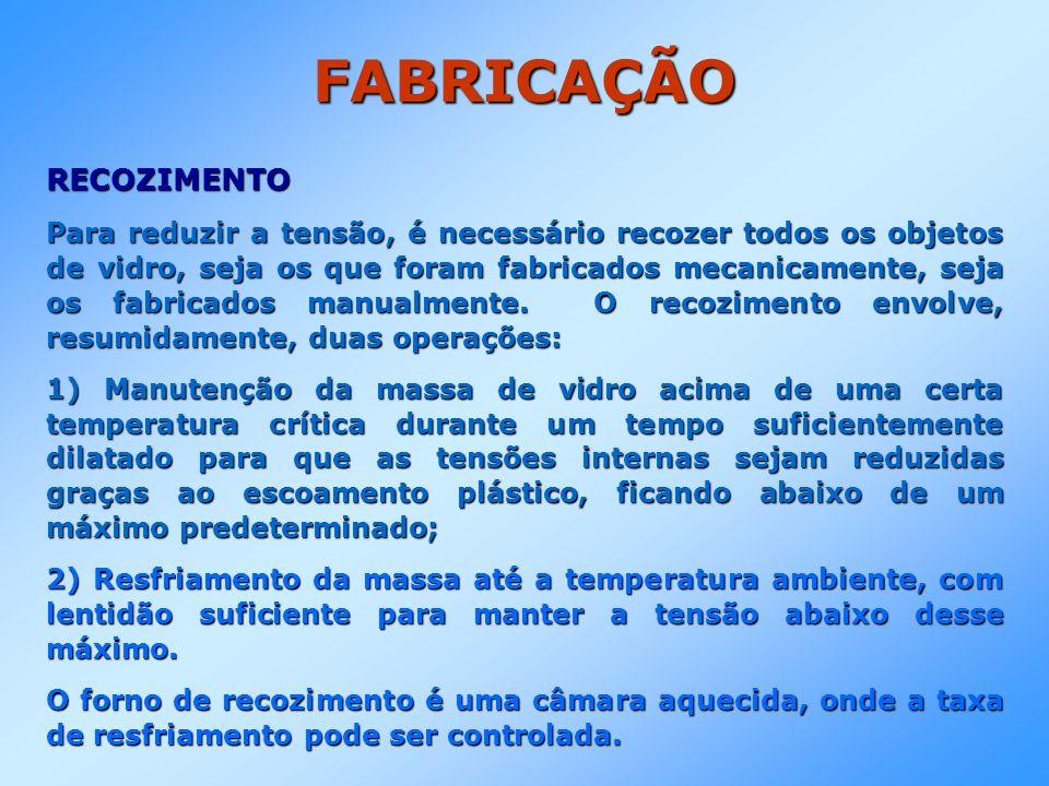 FABRICAÇÃO RECOZIMENTO Para reduzir a tensão, é necessário recozer todos os objetos de vidro, seja os que foram fabricados mecanicamente, seja os fabr