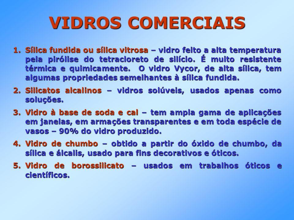 VIDROS COMERCIAIS 6.Cerâmica de vidro – para utensílios domésticos de cozer, de servir e de usar na geladeira, indistintamente.