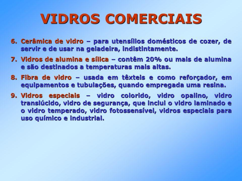 VIDROS COMERCIAIS 6.Cerâmica de vidro – para utensílios domésticos de cozer, de servir e de usar na geladeira, indistintamente. 7.Vidros de alumina e
