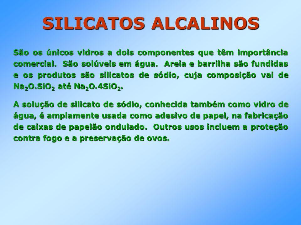 SILICATOS ALCALINOS São os únicos vidros a dois componentes que têm importância comercial. São solúveis em água. Areia e barrilha são fundidas e os pr