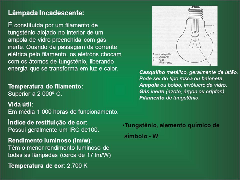 Lâmpada Incadescente: É constituída por um filamento de tungsténio alojado no interior de um ampola de vidro preenchida com gás inerte. Quando da pass