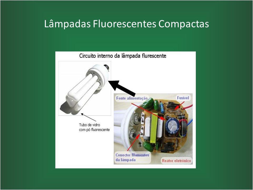 Lâmpadas Fluorescentes Compactas
