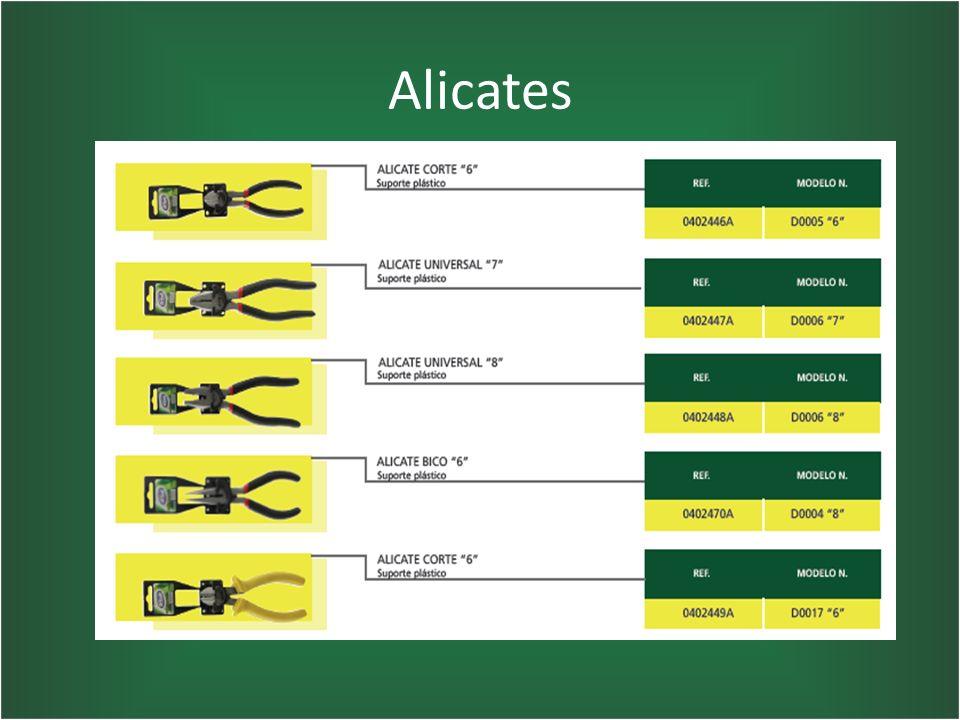 Alicates