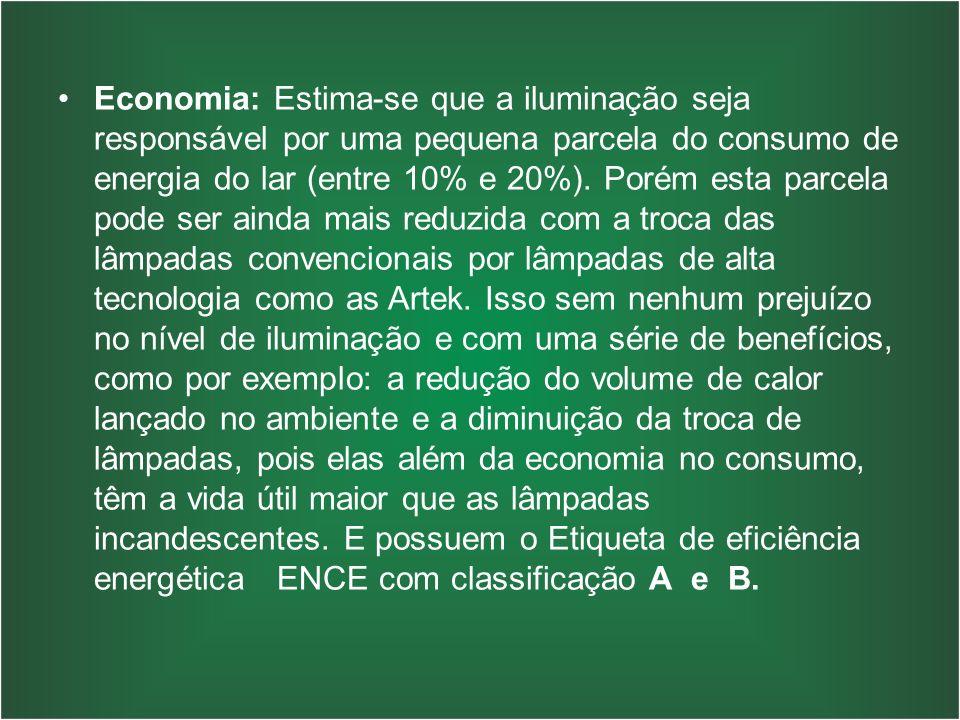 Economia: Estima-se que a iluminação seja responsável por uma pequena parcela do consumo de energia do lar (entre 10% e 20%). Porém esta parcela pode