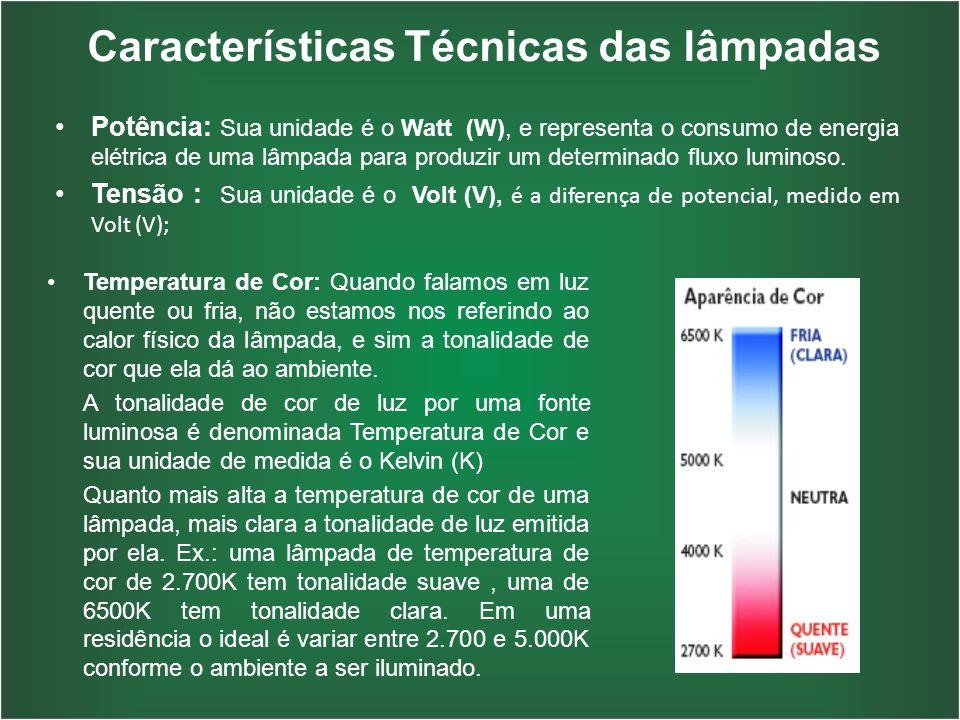 Características Técnicas das lâmpadas Potência: Sua unidade é o Watt (W), e representa o consumo de energia elétrica de uma lâmpada para produzir um d