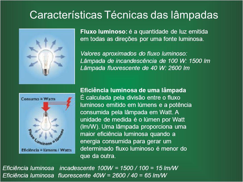 Fluxo luminoso: é a quantidade de luz emitida em todas as direções por uma fonte luminosa. Valores aproximados do fluxo luminoso: Lâmpada de incandesc
