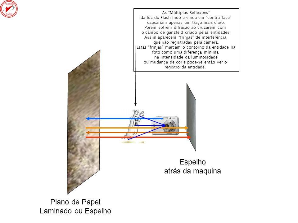 Espelho atrás da maquina Plano de Papel Laminado ou Espelho As Múltiplas Reflexões da luz do Flash indo e vindo em contra fase causariam apenas um tra