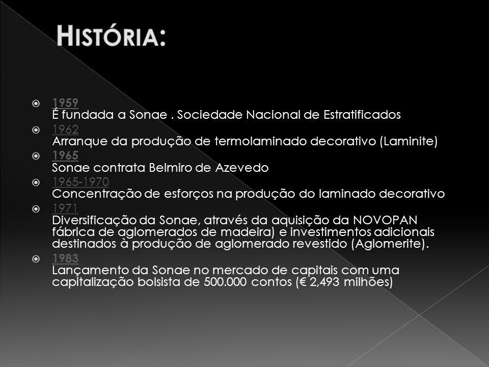 1959 É fundada a Sonae. Sociedade Nacional de Estratificados 1959 1962 Arranque da produção de termolaminado decorativo (Laminite) 1962 1965 Sonae con