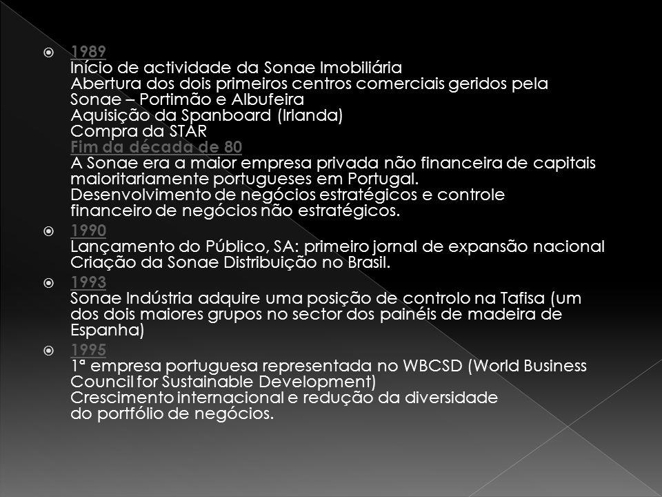1989 Início de actividade da Sonae Imobiliária Abertura dos dois primeiros centros comerciais geridos pela Sonae – Portimão e Albufeira Aquisição da S