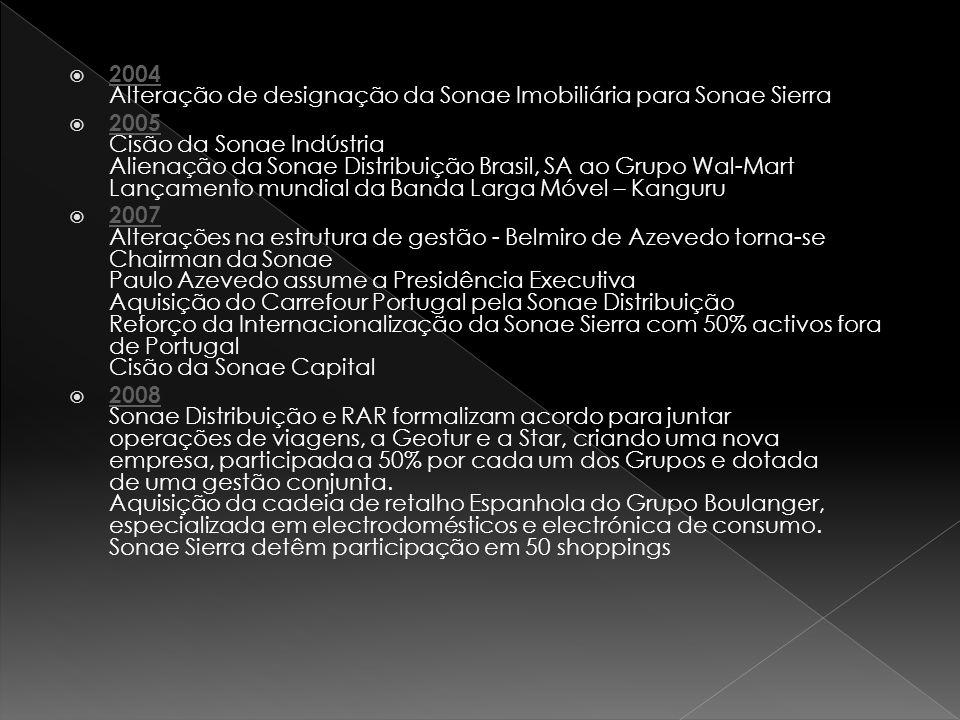 2004 Alteração de designação da Sonae Imobiliária para Sonae Sierra 2004 2005 Cisão da Sonae Indústria Alienação da Sonae Distribuição Brasil, SA ao G