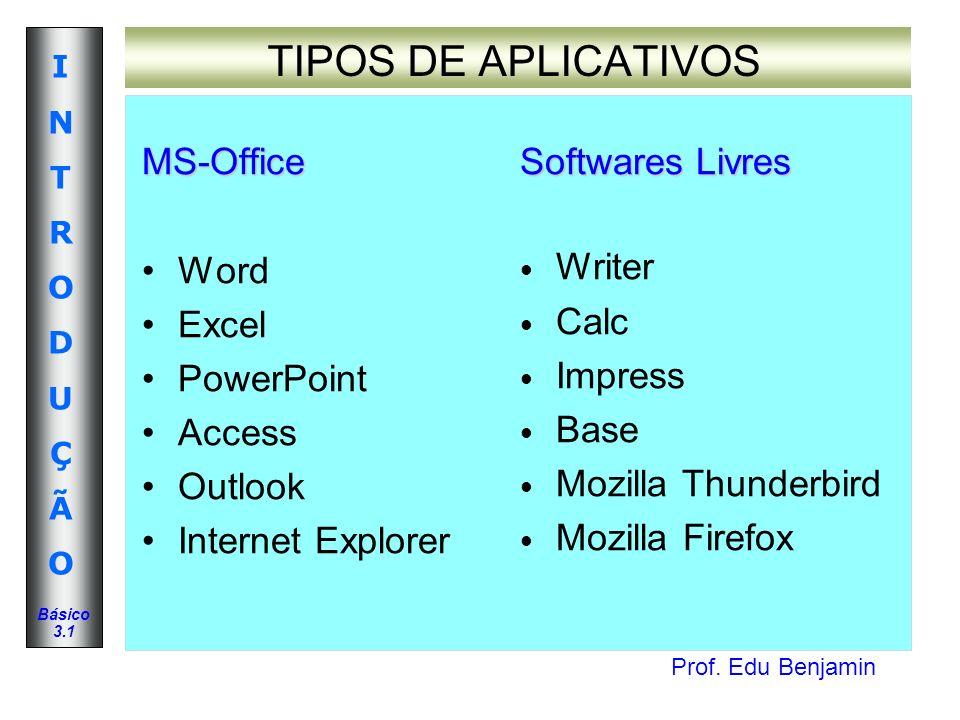 Prof. Edu Benjamin INTRODUÇÃOINTRODUÇÃO Básico 3.1 TIPOS DE APLICATIVOS MS-Office Word Excel PowerPoint Access Outlook Internet Explorer Softwares Liv