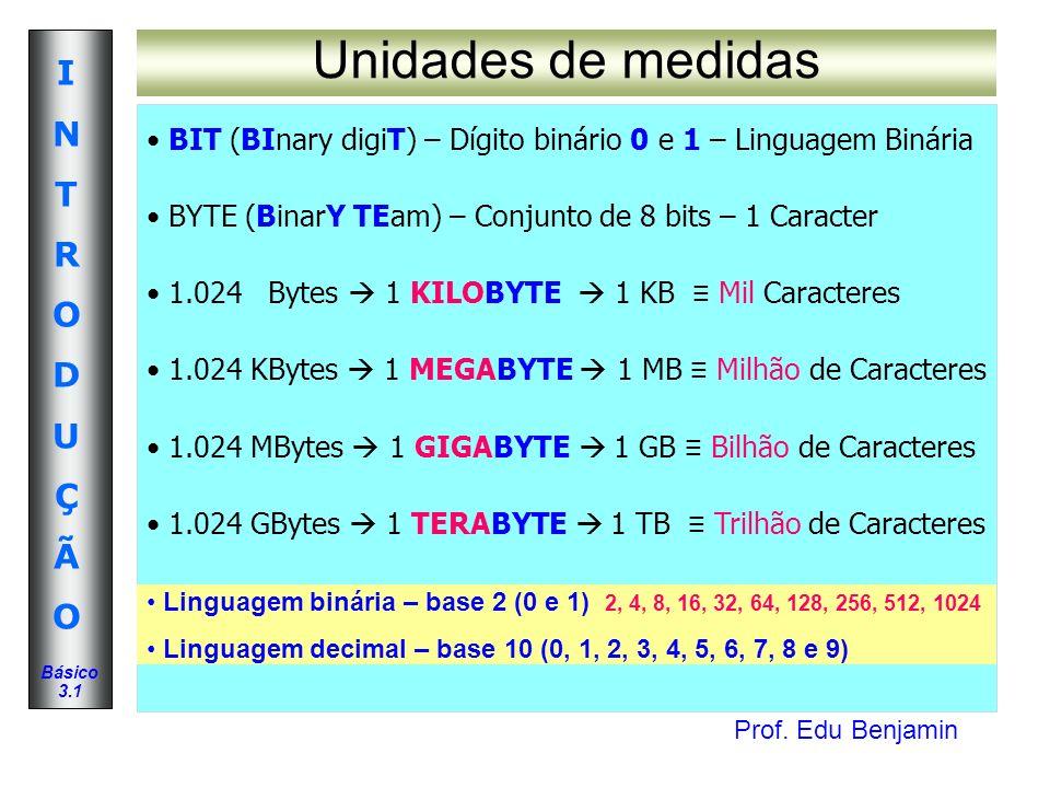 Prof. Edu Benjamin INTRODUÇÃOINTRODUÇÃO Básico 3.1 Unidades de medidas BIT (BInary digiT) – Dígito binário 0 e 1 – Linguagem Binária BYTE (BinarY TEam