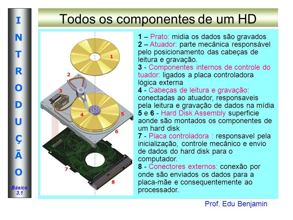 Prof. Edu Benjamin INTRODUÇÃOINTRODUÇÃO Básico 3.1 Todos os componentes de um HD 1 – Prato: midia os dados são gravados 2 – Atuador: parte mecânica re