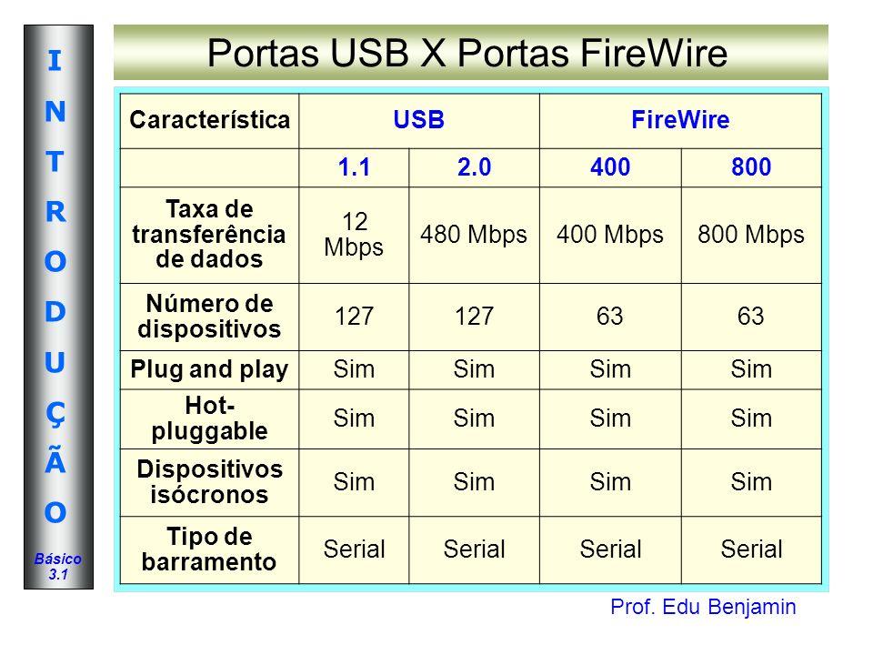 Prof. Edu Benjamin INTRODUÇÃOINTRODUÇÃO Básico 3.1 Portas USB X Portas FireWire CaracterísticaUSBFireWire 1.12.0400800 Taxa de transferência de dados