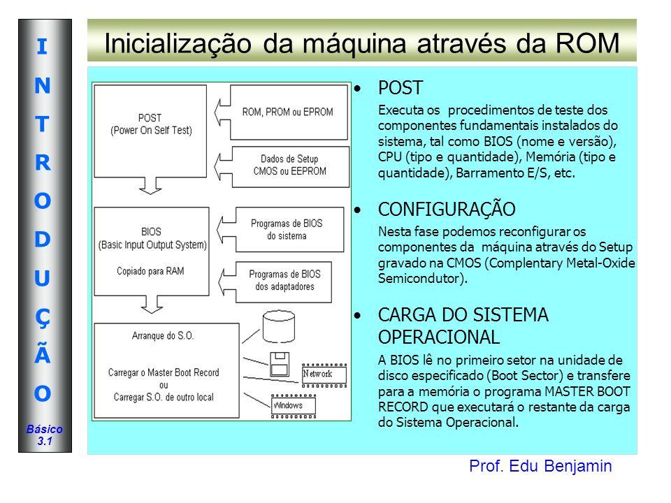Prof. Edu Benjamin INTRODUÇÃOINTRODUÇÃO Básico 3.1 Inicialização da máquina através da ROM POST Executa os procedimentos de teste dos componentes fund
