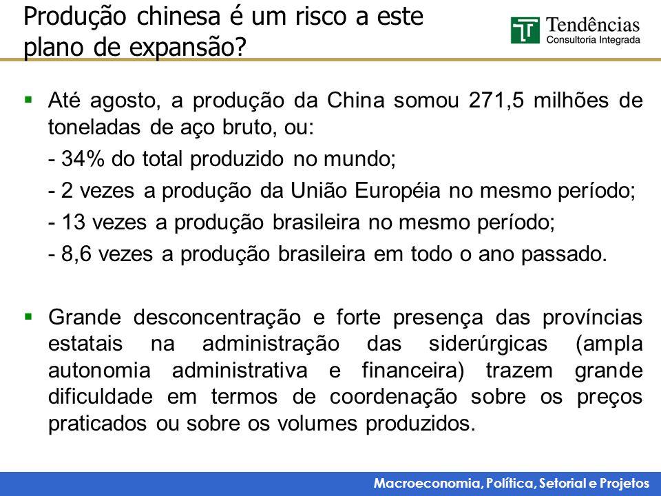 Macroeconomia, Política, Setorial e Projetos Produção chinesa é um risco a este plano de expansão? Até agosto, a produção da China somou 271,5 milhões