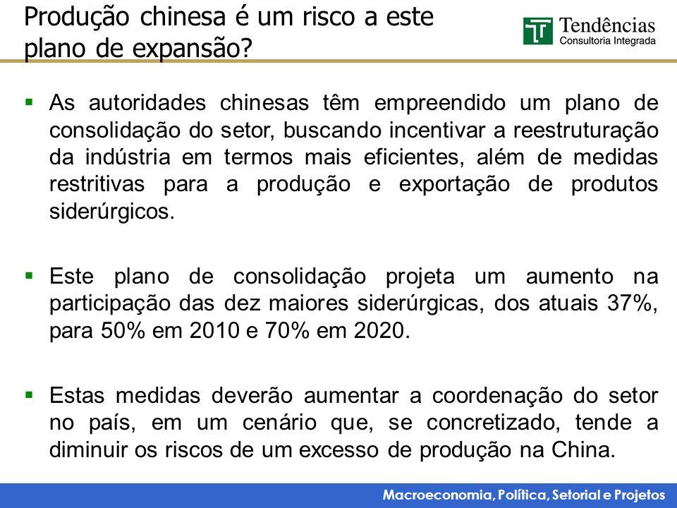 Macroeconomia, Política, Setorial e Projetos Produção chinesa é um risco a este plano de expansão? As autoridades chinesas têm empreendido um plano de