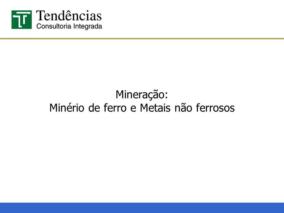 Mineração: Minério de ferro e Metais não ferrosos