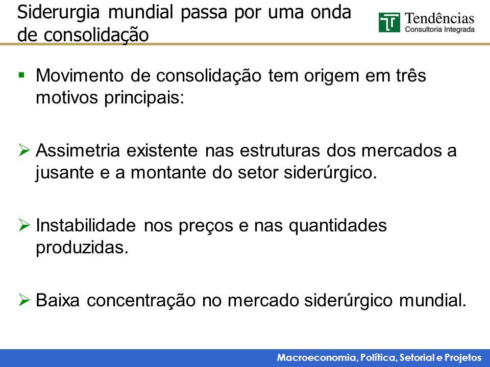 Macroeconomia, Política, Setorial e Projetos Níquel: aço inox e baterias recarregáveis Outubro de 2006 Fonte: LME.